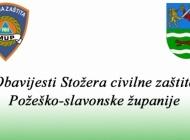 Županija ima još 117 aktivnih oboljelih od Covid 19, a bez nedjeljnog testiranja nema ni novih zaraženih